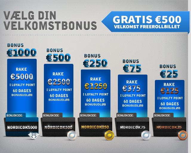 nordicbet_poker_bonuskoder